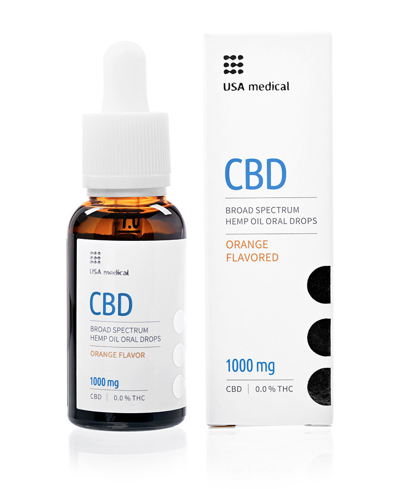 CBD olej 1000mg 30ml USA MEDICAL (Daný produkt obsahuje 1000mg na 30ml)
